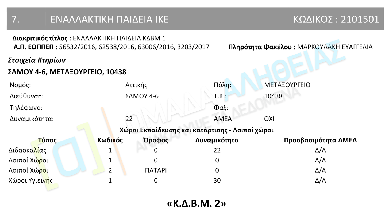 https://omadaalithias.gr/sites/default/files/1astr.png